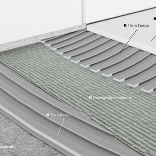 Uncoupling Membrane Application