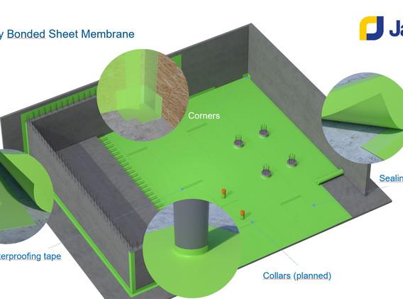 fully bonded sheet membrane example.JPG