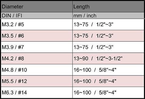 08. 規格WOOD SCREW-01.png