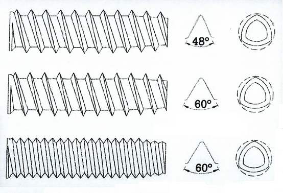 04.TRI-LOBULAR THREAD SCREW.png