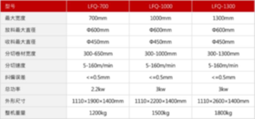 LFQ型系列立式自动分条机