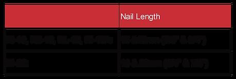 Carton Staplers: Roll-Type