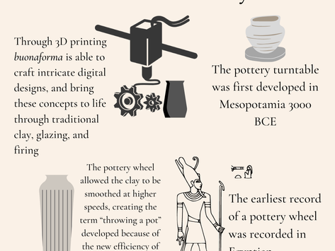 The Evolution of the Pottery Wheel