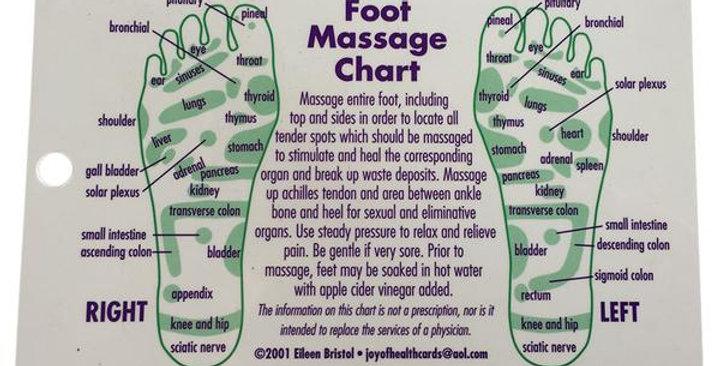 "JOY OF HEALTH FOOT/HAND MASSAGE CHART 4"" X 6"""