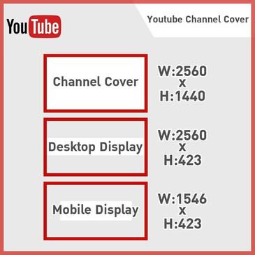ขนาดภาพและวิดีโอในแพลตฟอร์มต่างๆ