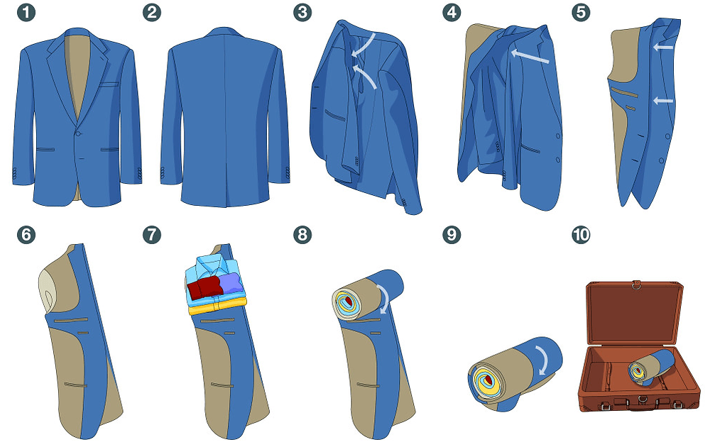 Como dobrar um paletó para colocar na mala
