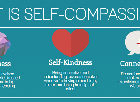 Self-Compassion Interventions and Psychosocial Outcomes: a Meta-Analysis of RCTs
