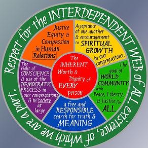 7 principles 3.jpg