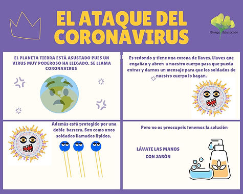 EL ATAQUE DEL CORONAVIRUS