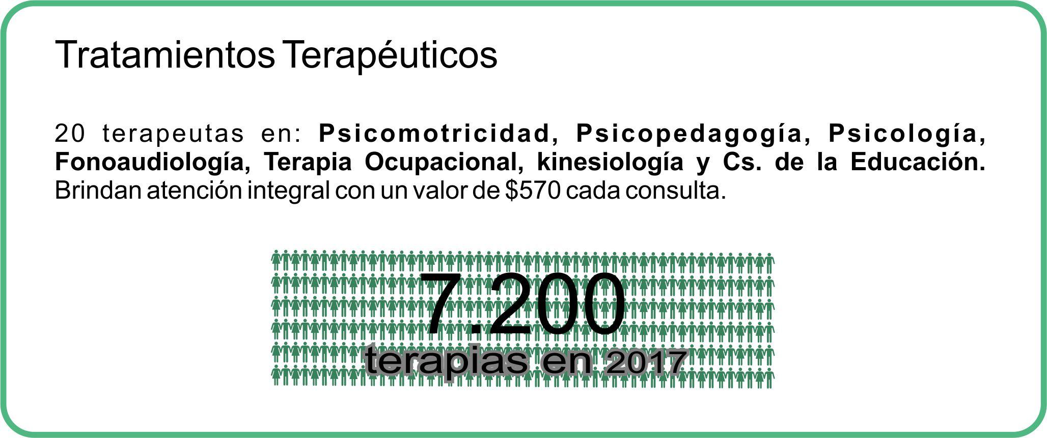 tratamientos 2017