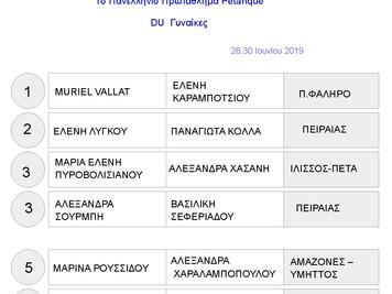 1ο     Πανελλήνιο   Πρωτάθλημα   Petanque