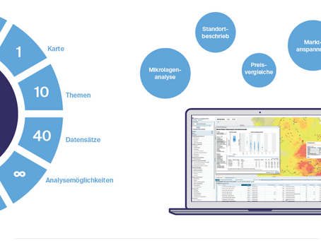 LOC nutzt GeoInfo von Wüest Partner
