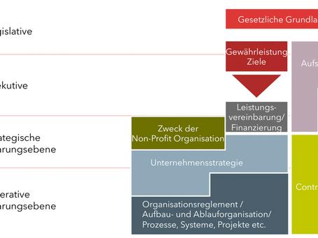 Erfolgreiche Strategiearbeit in Non-Profit Organisationen
