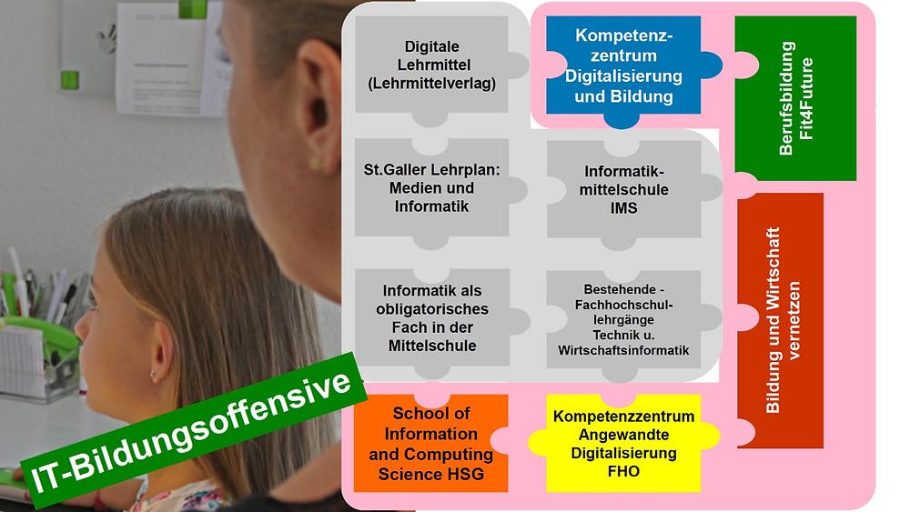 IT-Bildungsoffensive in 2. Lesung verabschiedet LOC