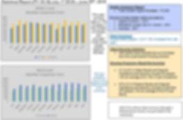 Statistical Report.JPG