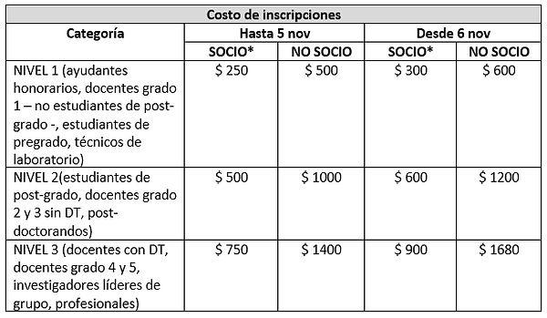 costos SBBM 2020.jpg