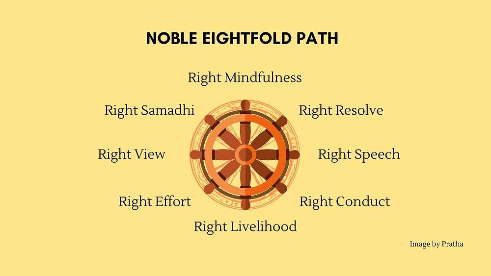 eightfolf-path-buddha