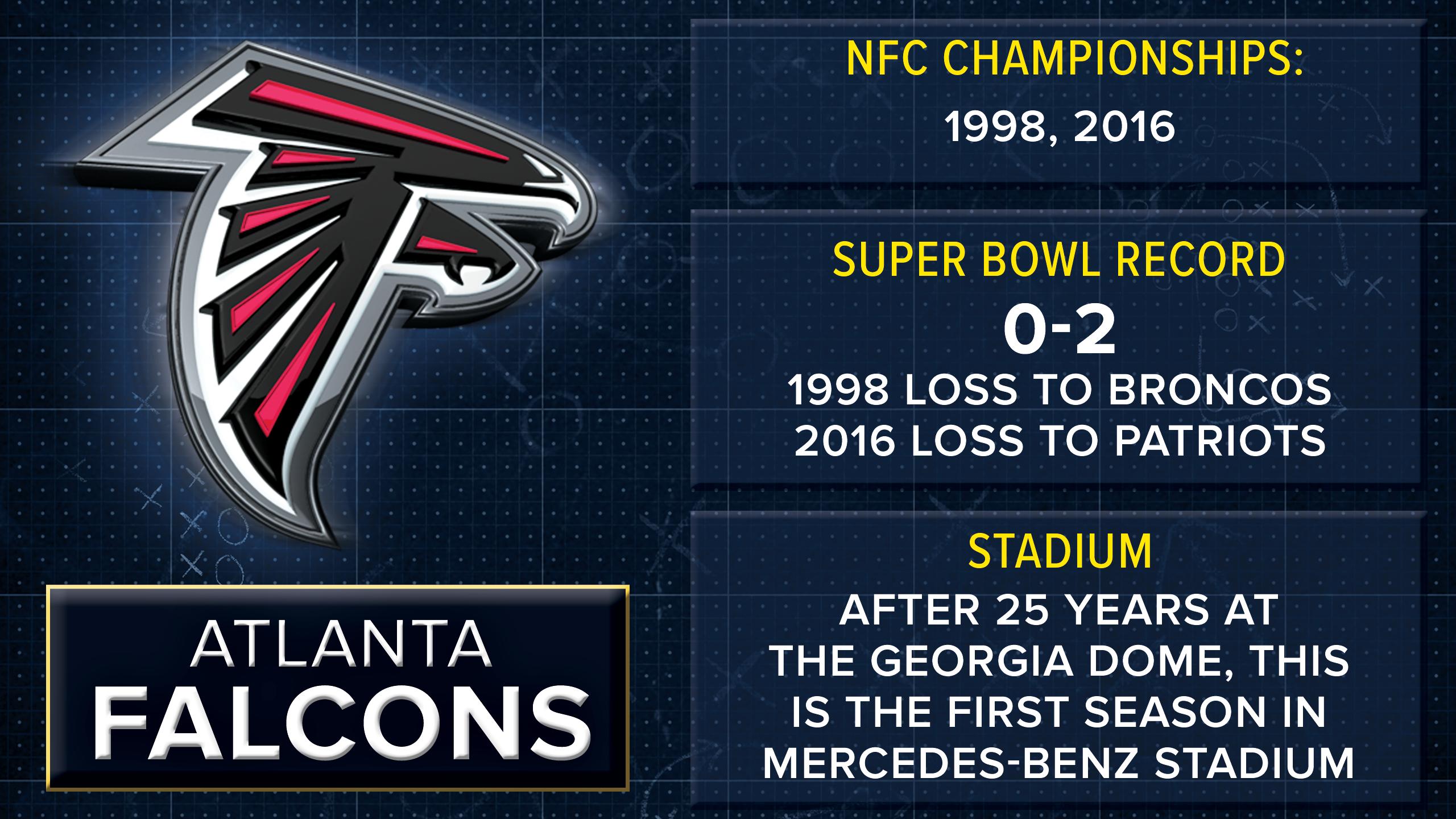 NFL2017_preShow_AtlantaFalcons