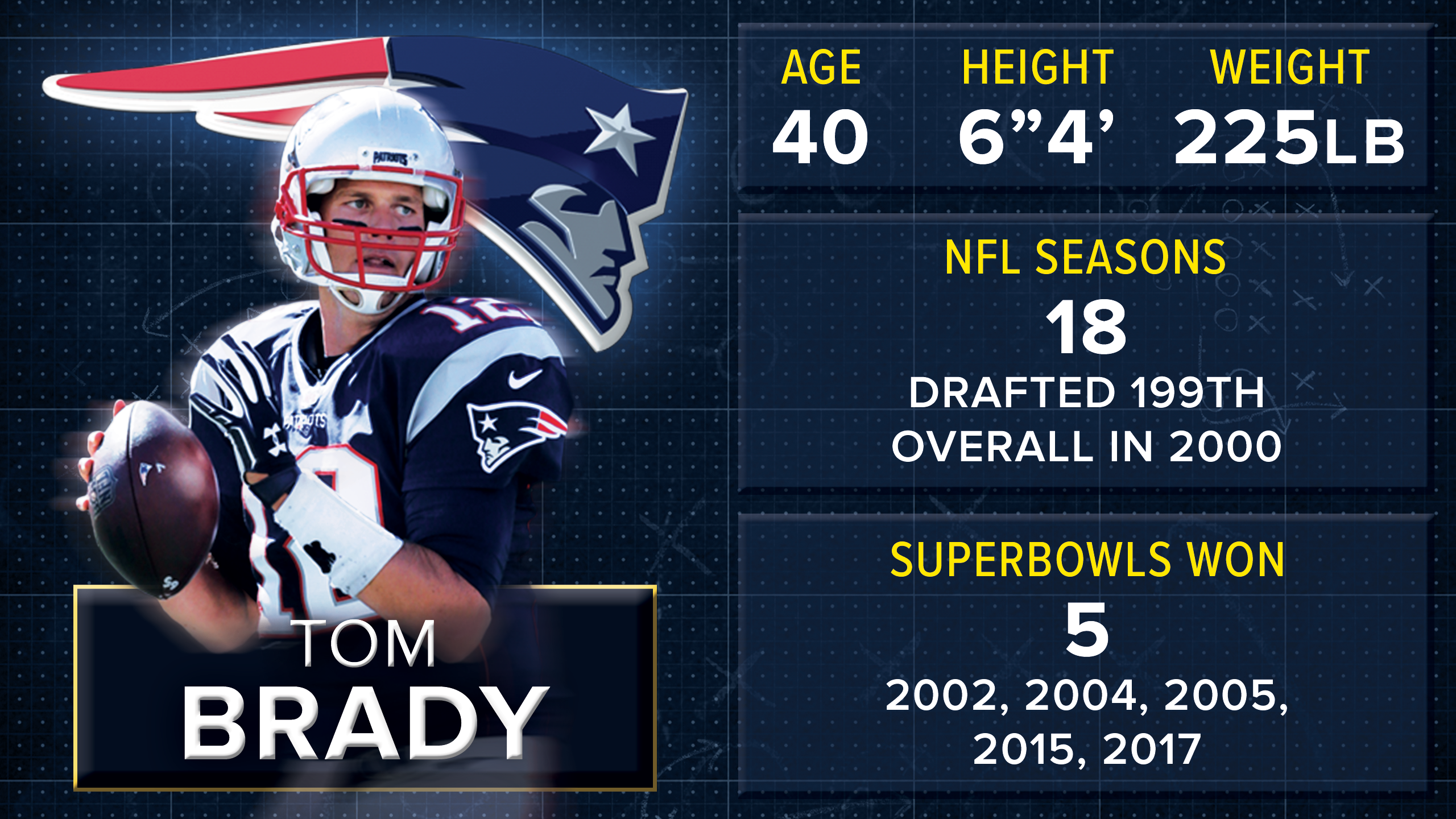 NFL2017_preShow_TomBrady