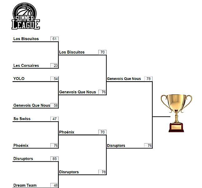 Playoffs - Final Four 2020 - FINAL.png
