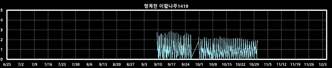 (24)이팝1419.png