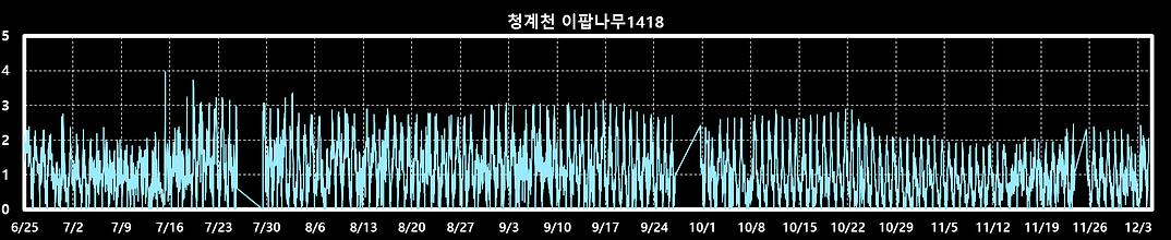 (23)이팝1418.png