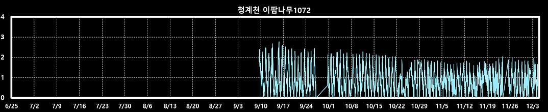 (16)이팝1072.png