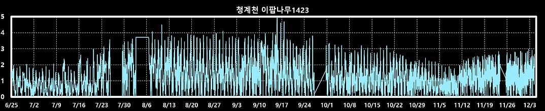 (28)이팝1423.png