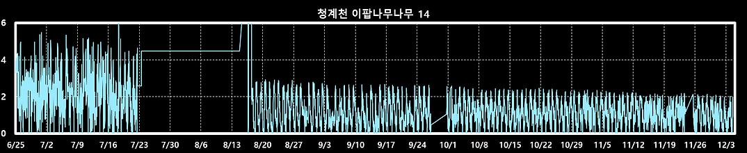 (3)이팝14.png