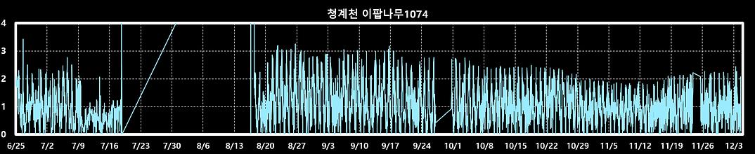 (18)이팝1074.png