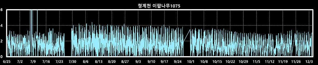 (19)이팝1075.png