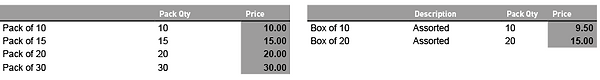 two tables example