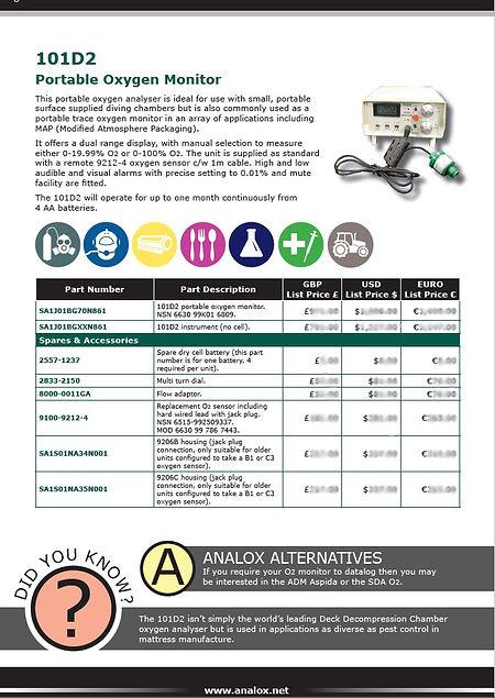 Analox Sensot Technology sample page