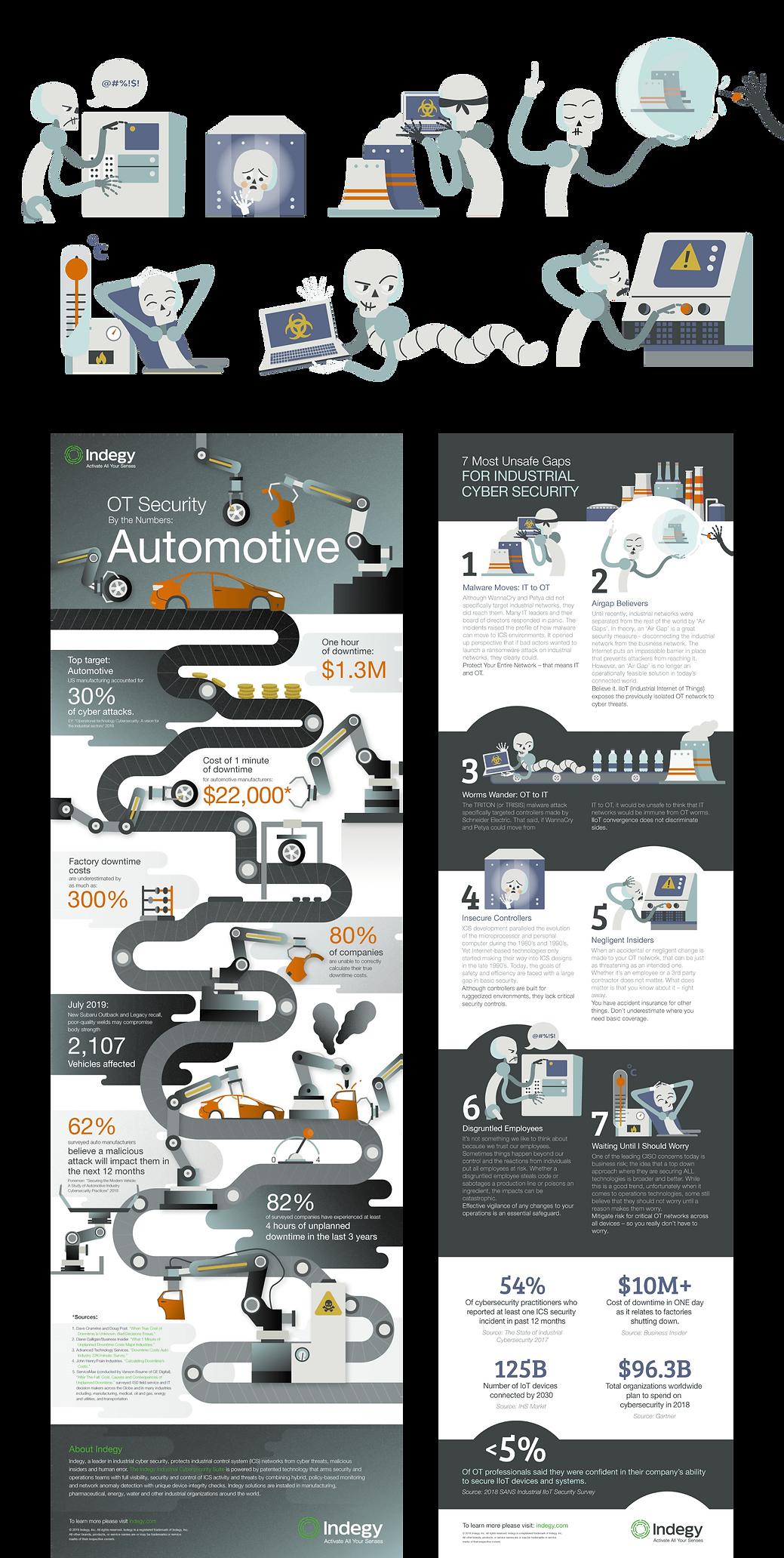 indeg-infographics.png