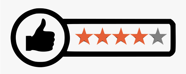 FINANCE RECOVERY COMPANY REVIEW RATINGS