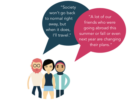 Student Voices: The Impact of the COVID-19 on Study Abroad