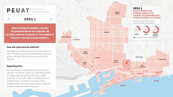 巴賽隆納市政府計畫將假期短租產業趕出市中心--推出民宿短租新法規