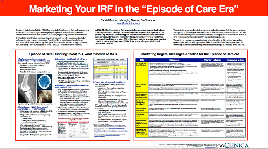 Marketing your IRF Poster.png