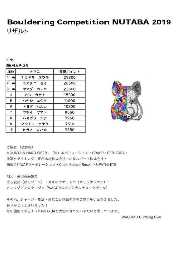 NUTABA2019リザルト ROKKOクラス_pages-to-jpg-000