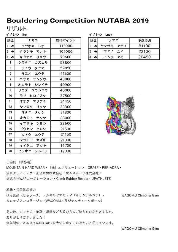 NUTABA2019リザルト イノシシクラス_page-0001.jpg