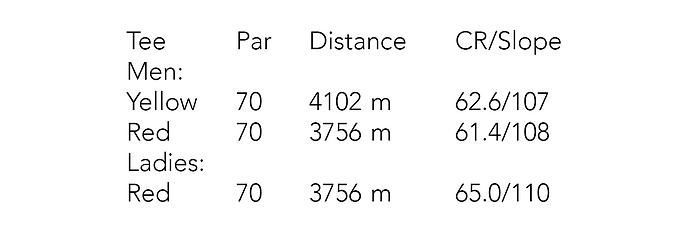 Mosfellsbaer Golf - Golfklúbbur Mosfellsbæjar - Bakkakot - course rating and slope