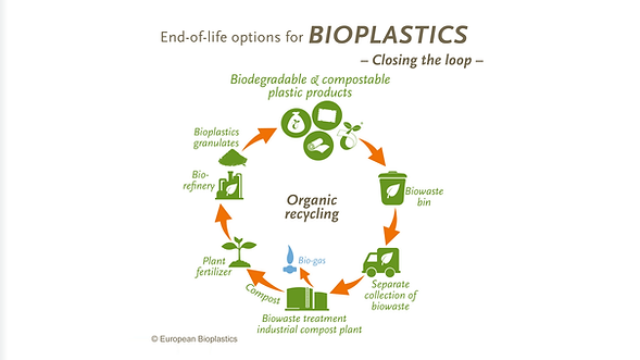 EUBP_Organic_recycling-9x16 tiny.png