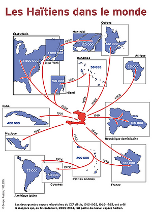 haitiens dans le monde 4.png