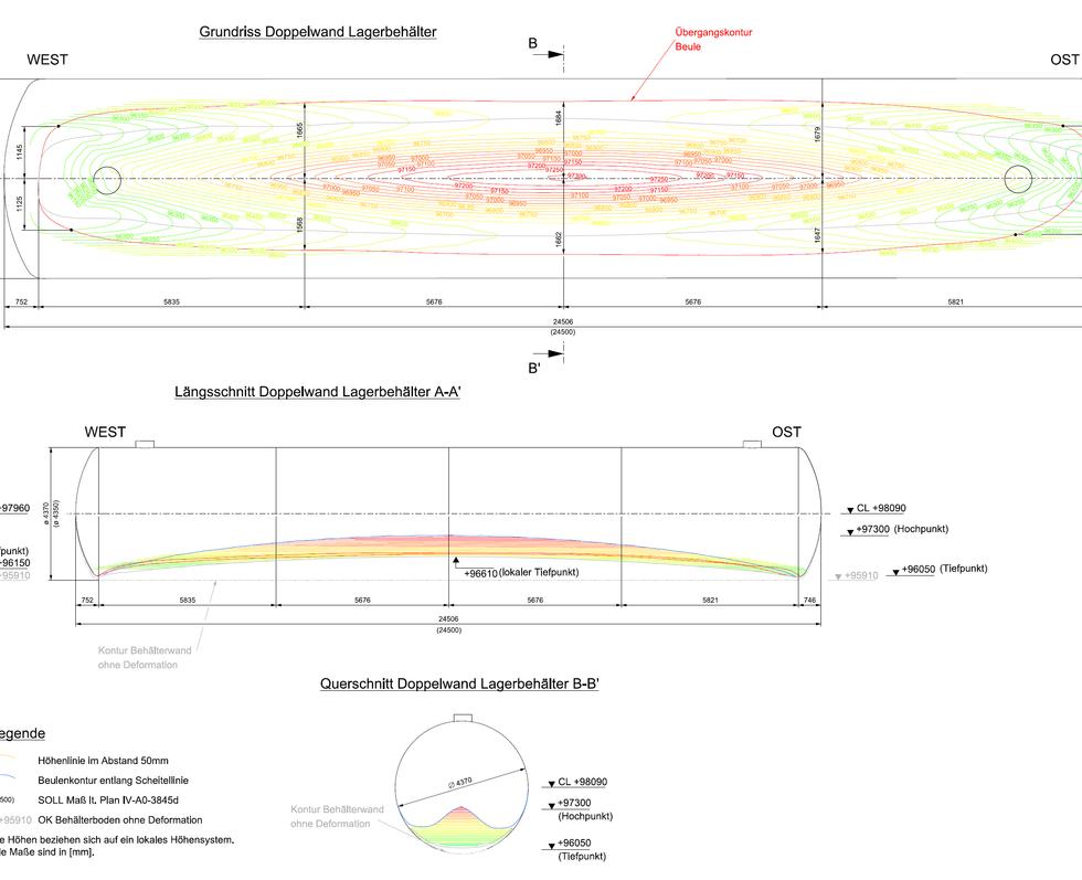 Deformationsanalyse