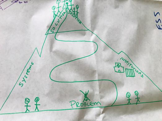 Solution Mountain.jpg