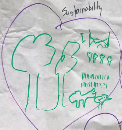 Sustainability Heart.jpg