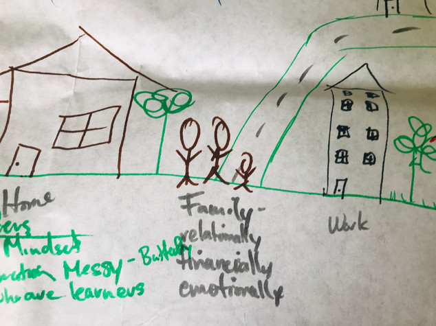 Family Relationally Financially Emotiona