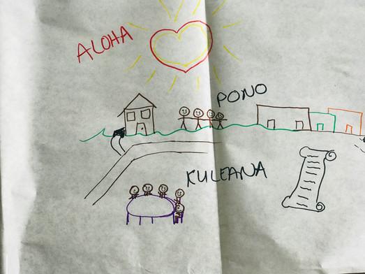 Aloha Pono Kuleana.jpg
