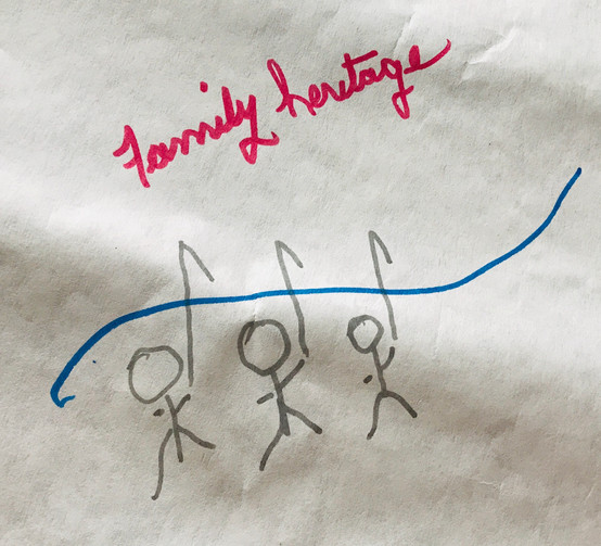 Family Heritage.jpg