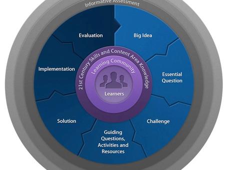 Challenge Based Learning